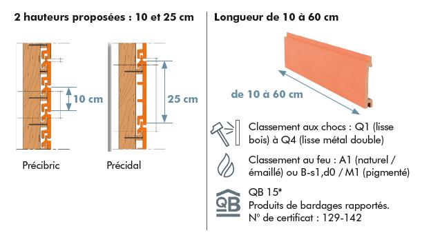 Bio'bric façades : Précibric ou Prédical