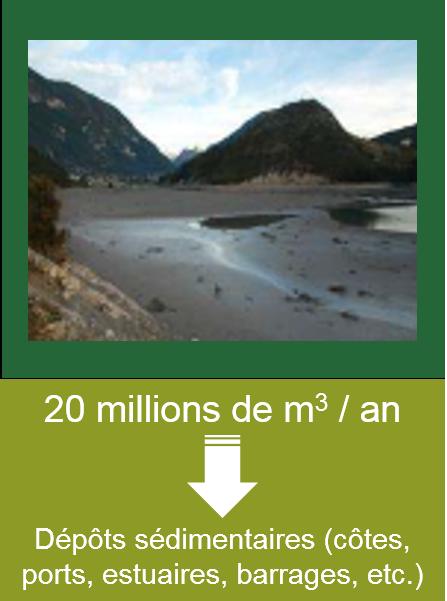 Dépôts sédimentaires d'argiles en France